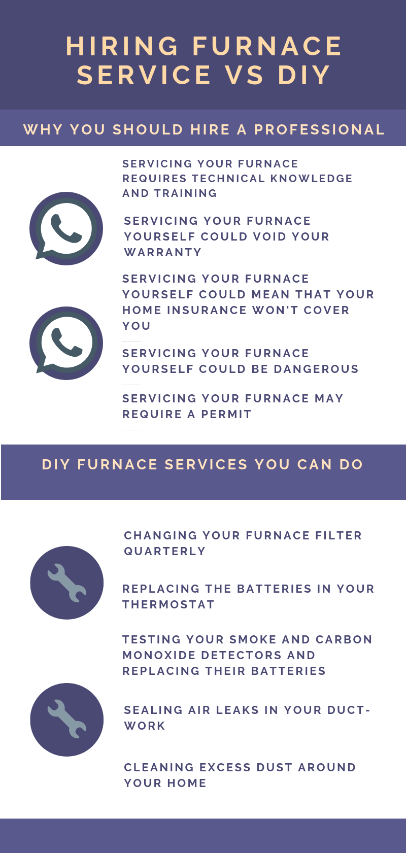 Hiring Furnace Service Vs Diy Draft Control Heating Cooling